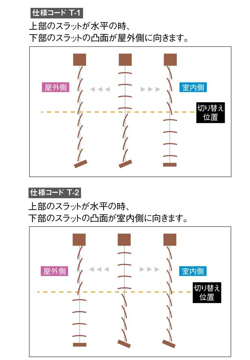 セレーノグランツ セレーノフィット ツインタイプ 上下別々にスラット角度調節