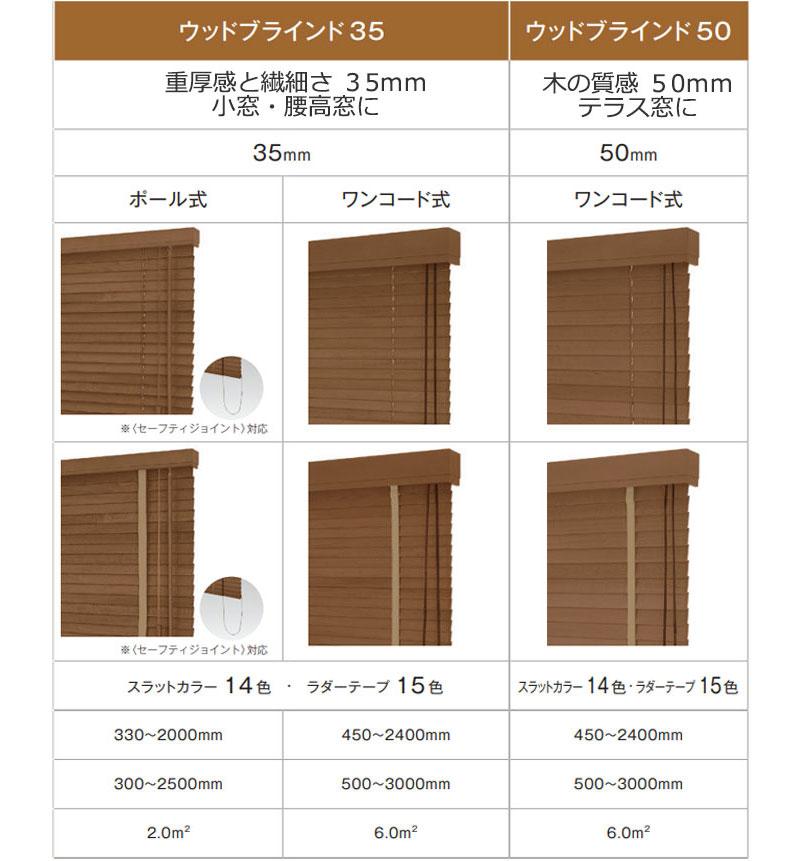 tapio ウッドブラインドの製品紹介